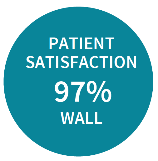 Patient satisfaction wall circle